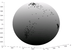 Points distributed on Spheres